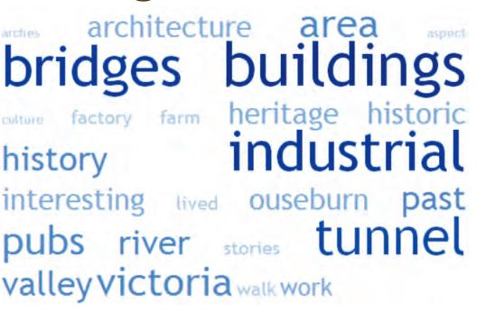 Heritage Word Cloud
